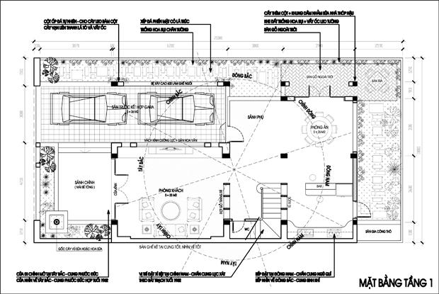 thiết kế nhà theo phong thủy 02